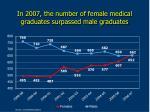 in 2007 the number of female medical graduates surpassed male graduates