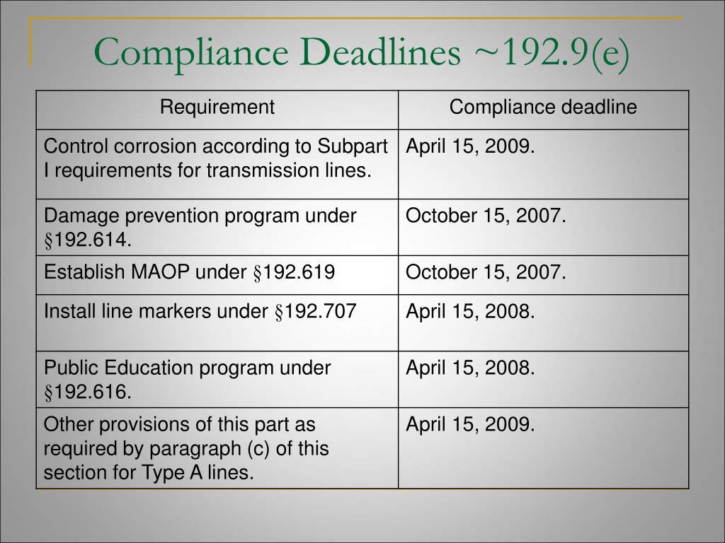 Compliance Deadlines ~192.9(e)