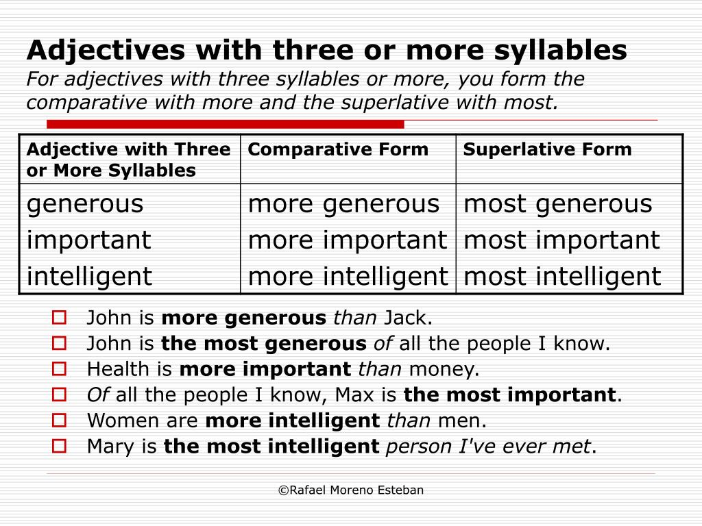 PPT - Adjectives: Comparative and Superlative PowerPoint