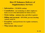 how it enhances delivery of supplementary services