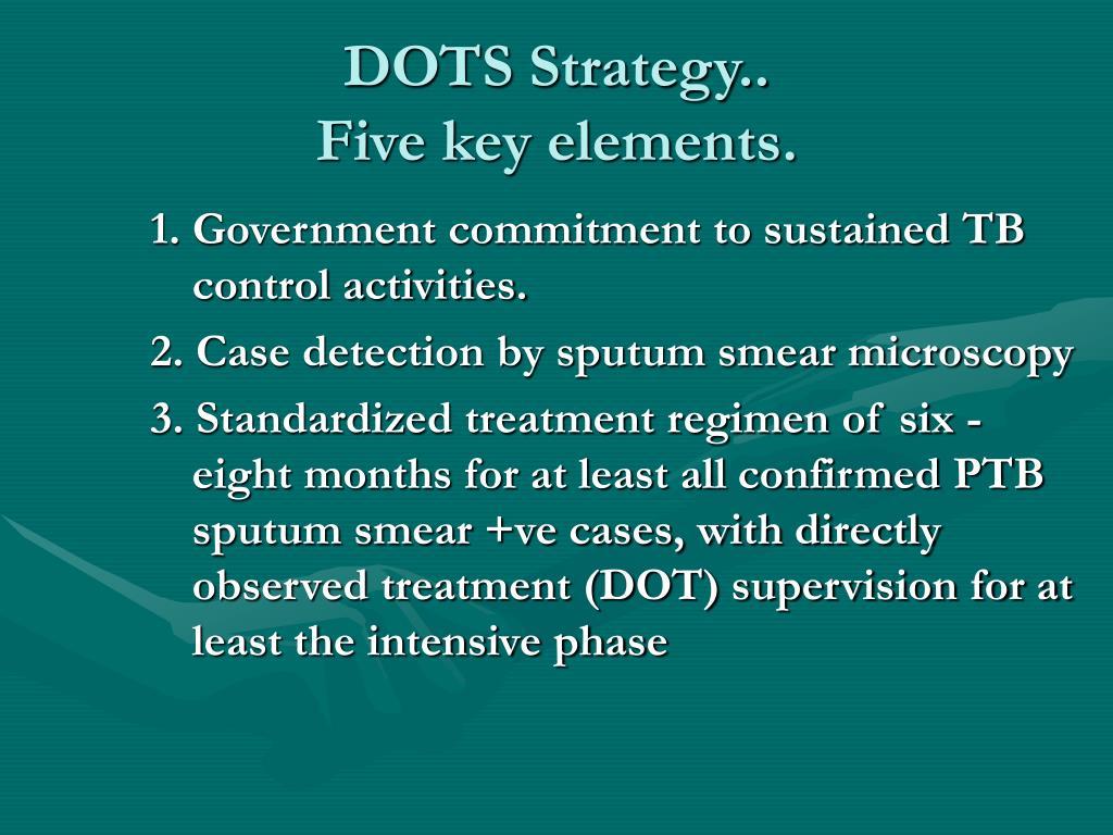 DOTS Strategy..