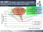 uk gdp fell faster and further in the 2008 recession than in the 1990s and 1980s recessions