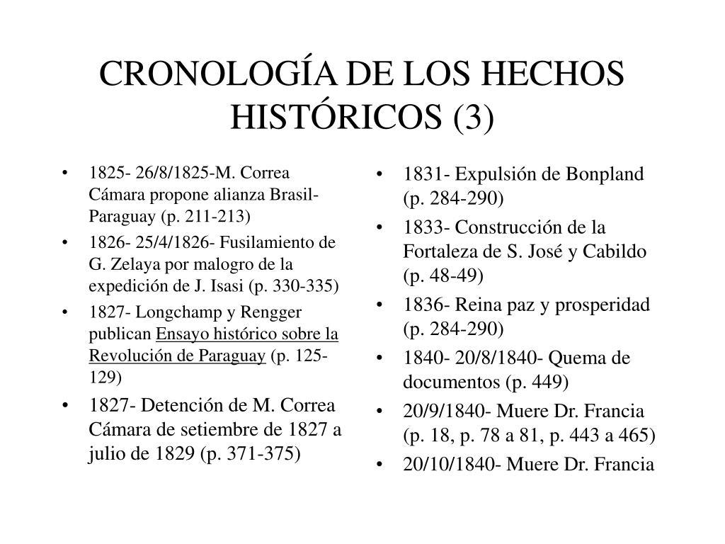 CRONOLOGÍA DE LOS HECHOS HISTÓRICOS (3)