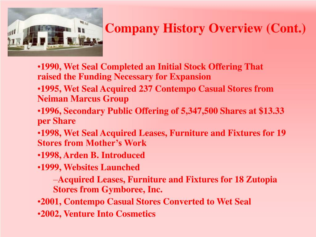 Company History Overview (Cont.)