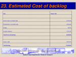 23 estimated cost of backlog