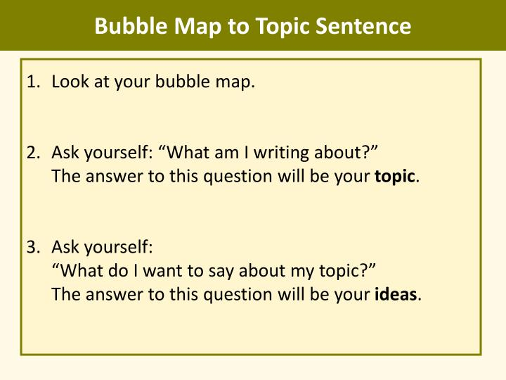 Bubble Map to Topic Sentence
