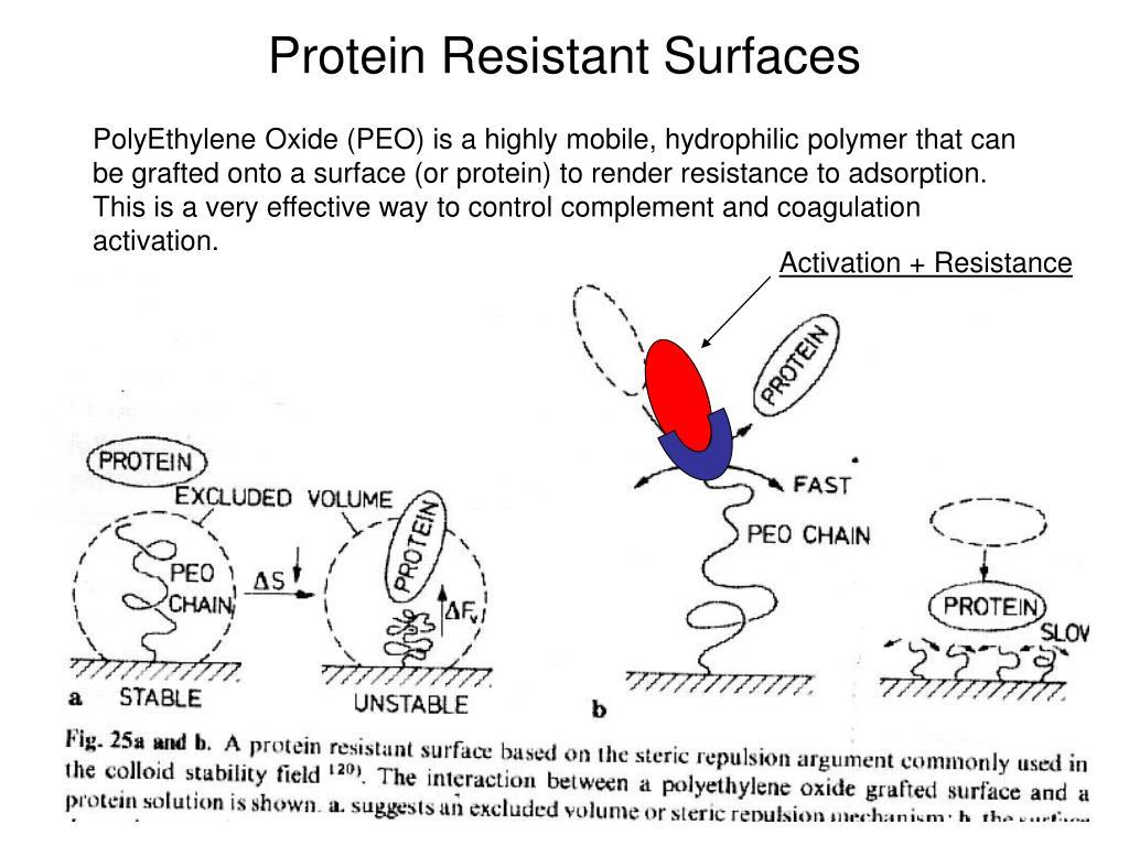 Activation + Resistance