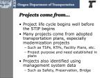 projects come from