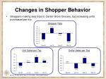 changes in shopper behavior10