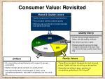consumer value revisited29