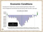 economic conditions