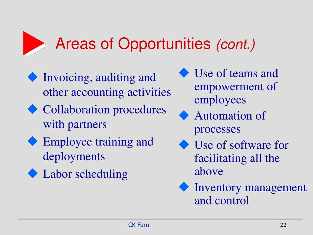 Use of teams and empowerment of employees