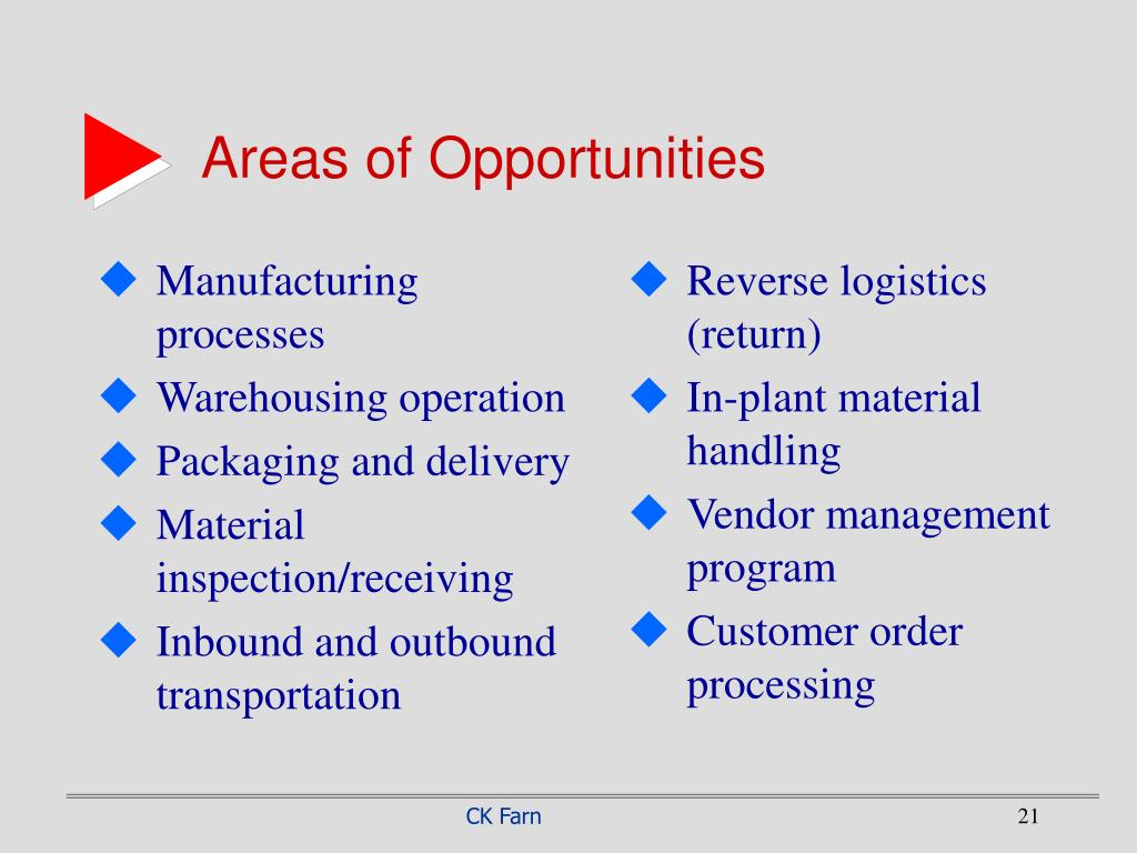 Reverse logistics (return)