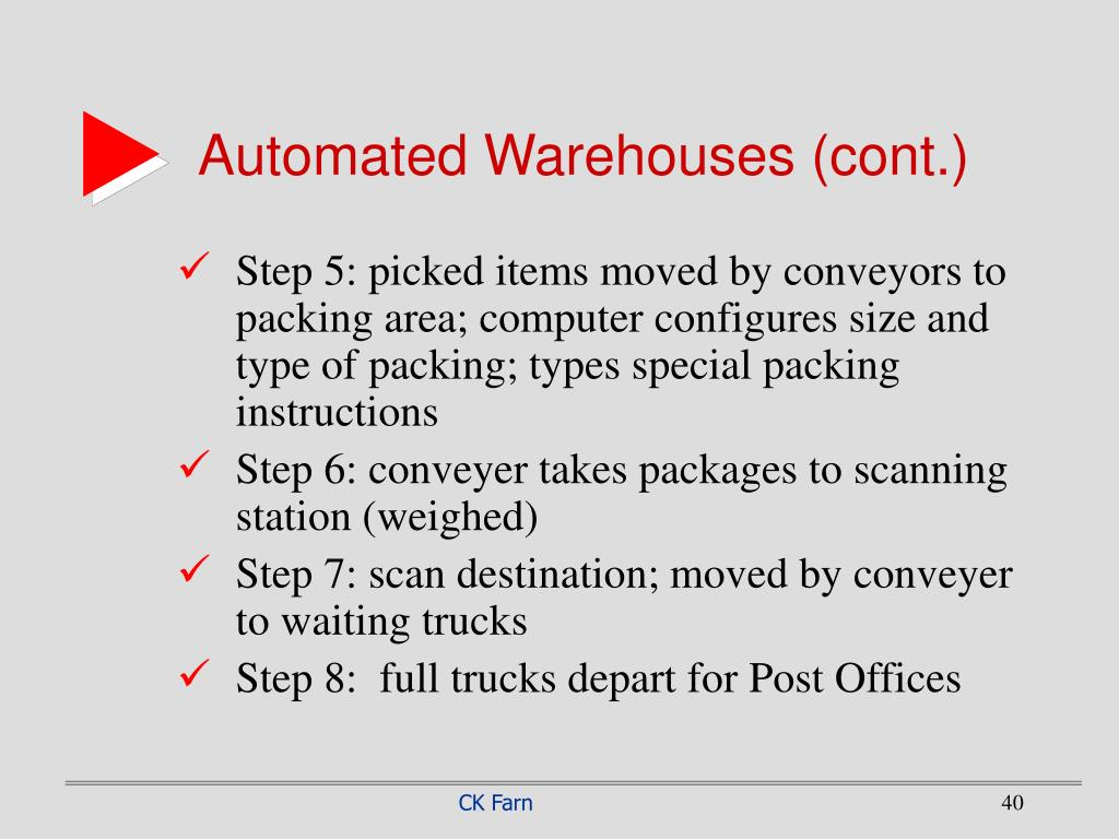 Automated Warehouses (cont.)
