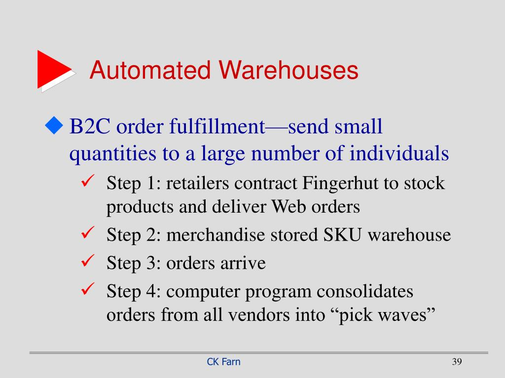 Automated Warehouses