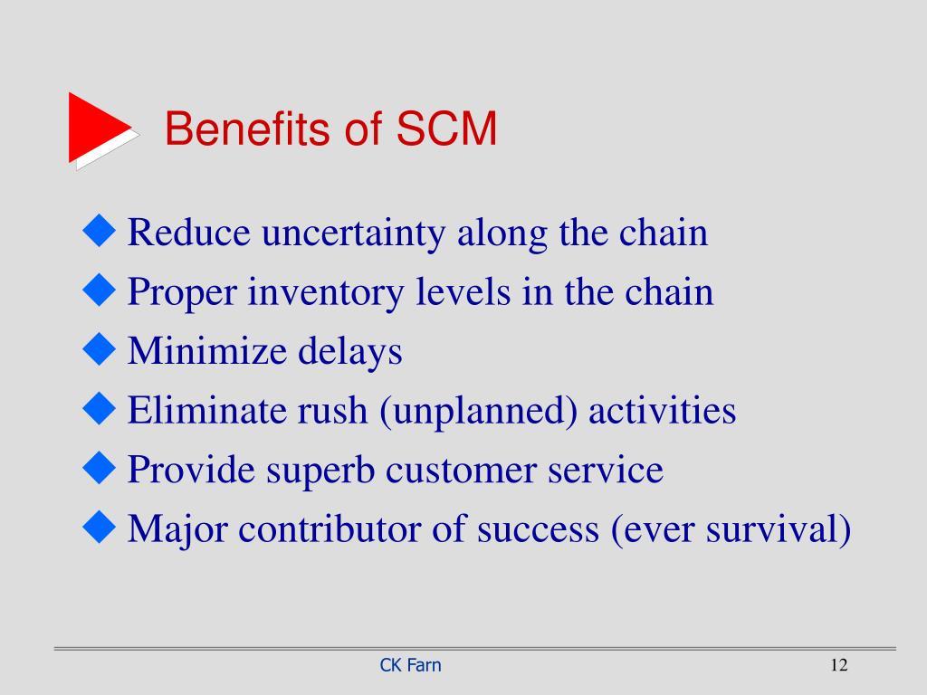 Benefits of SCM