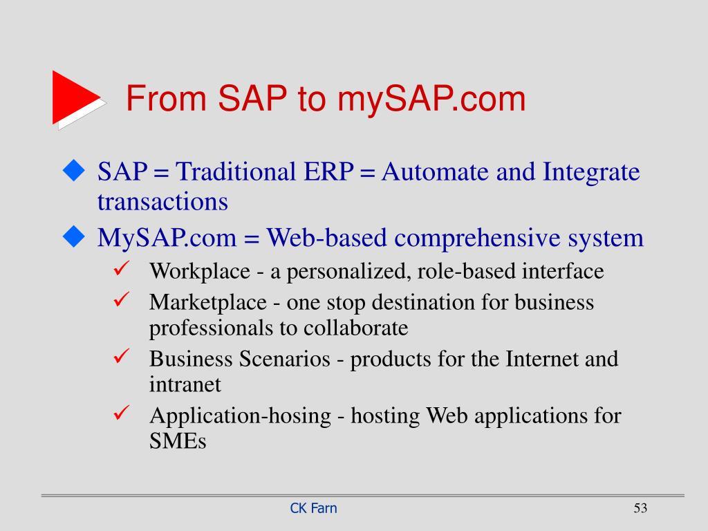From SAP to mySAP.com