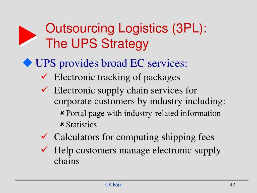 Outsourcing Logistics (3PL):