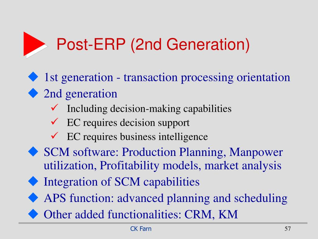Post-ERP (2nd Generation)
