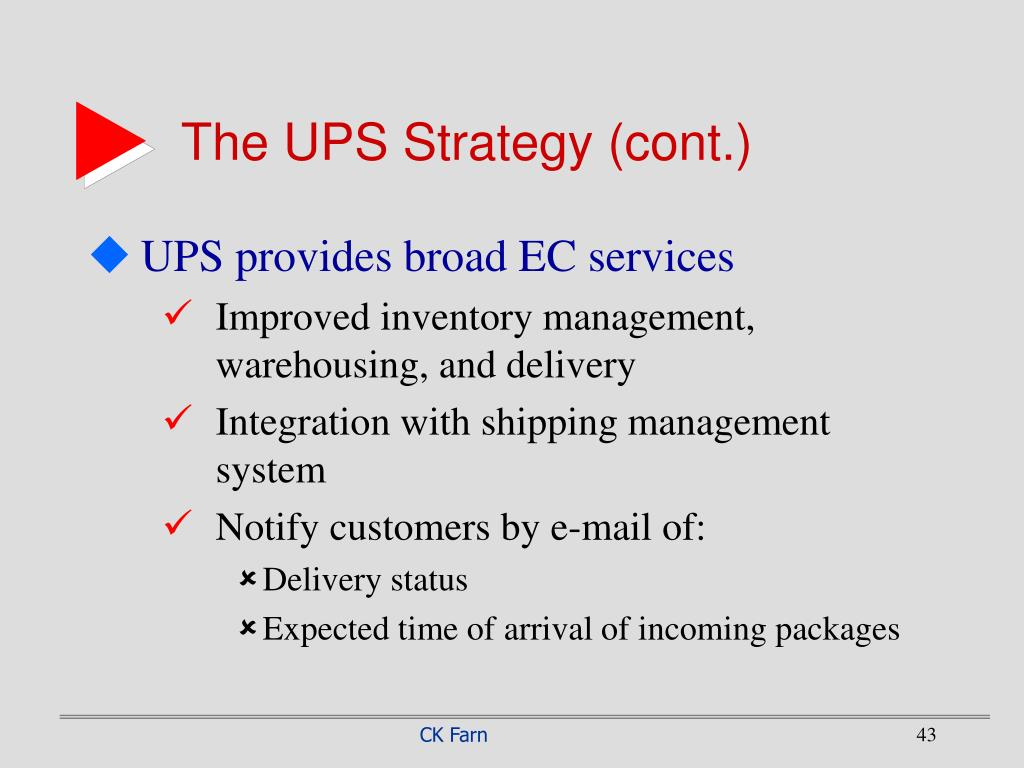 The UPS Strategy (cont.)