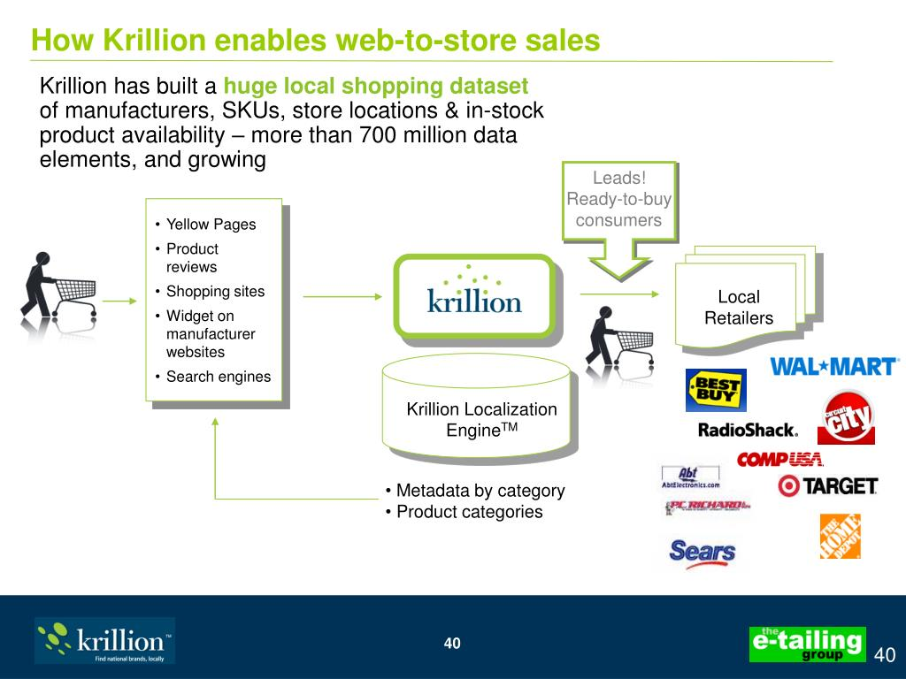 How Krillion enables web-to-store sales
