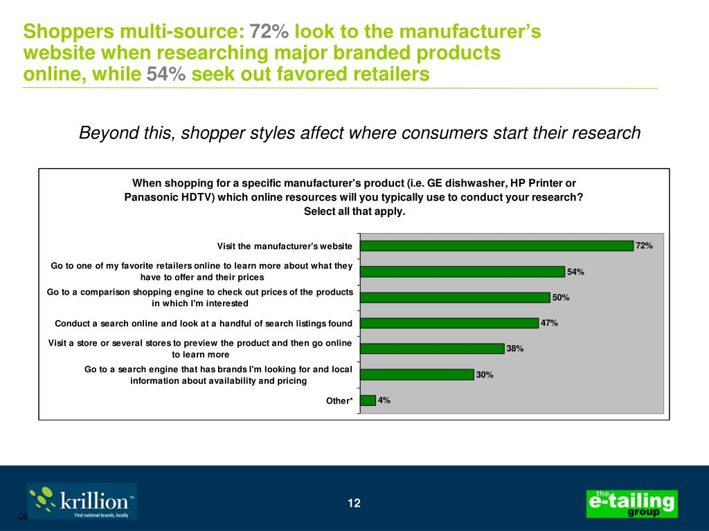 Shoppers multi-source: