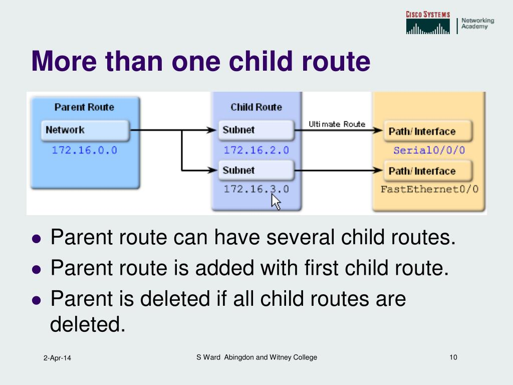 More than one child route