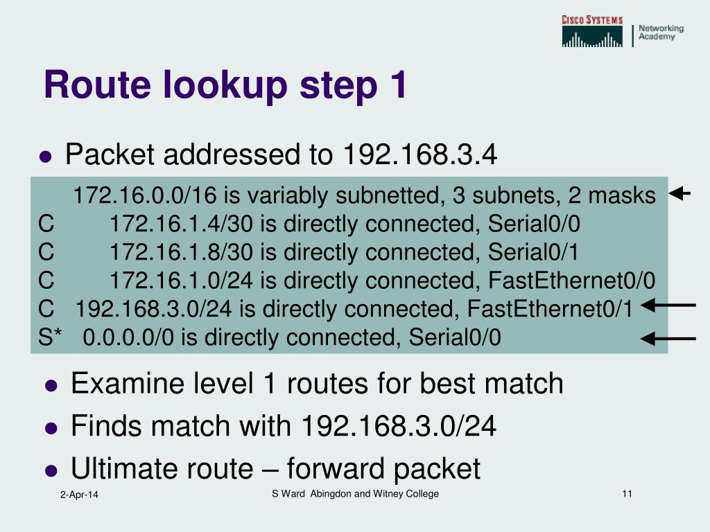 Route lookup step 1