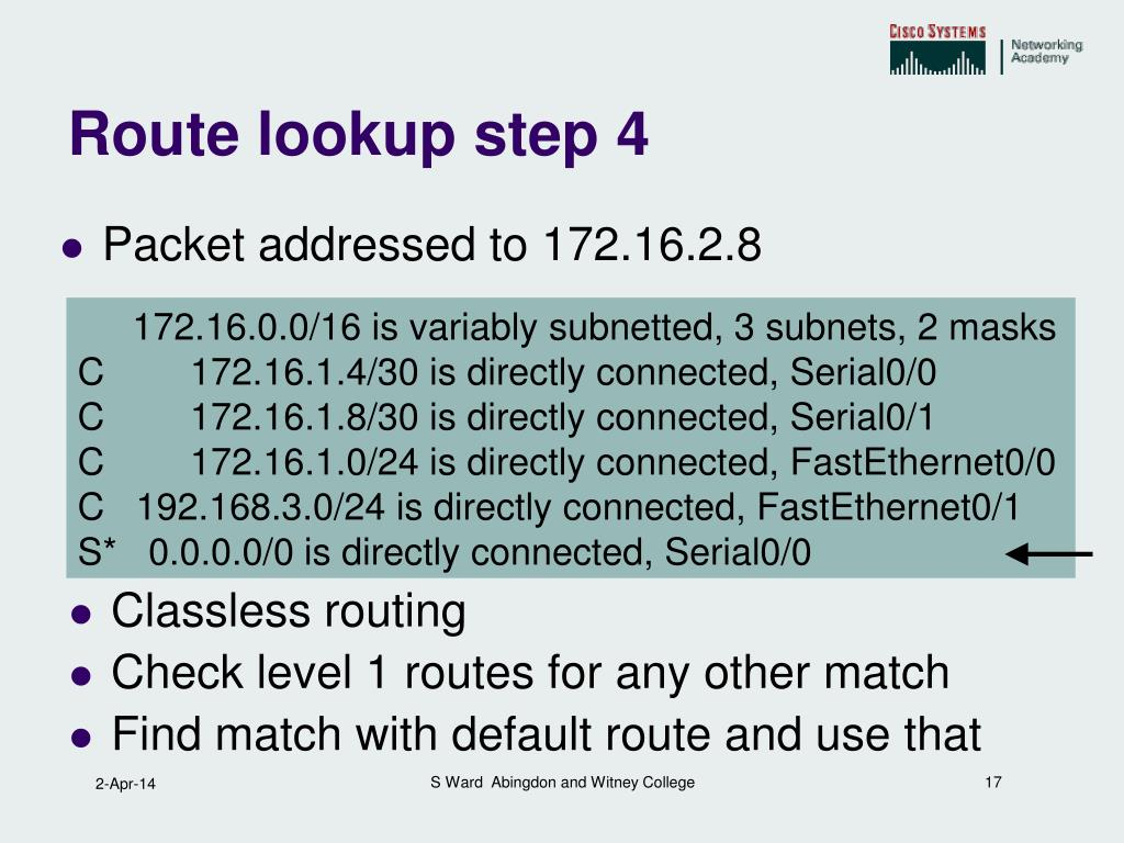 Route lookup step 4