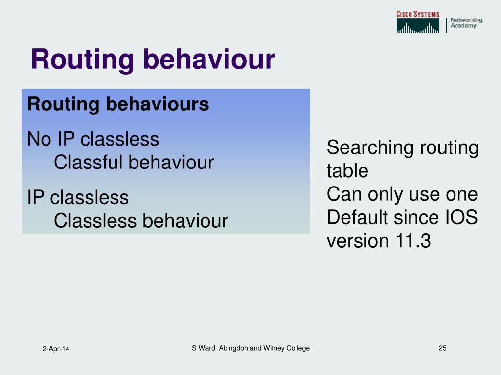 Routing behaviour