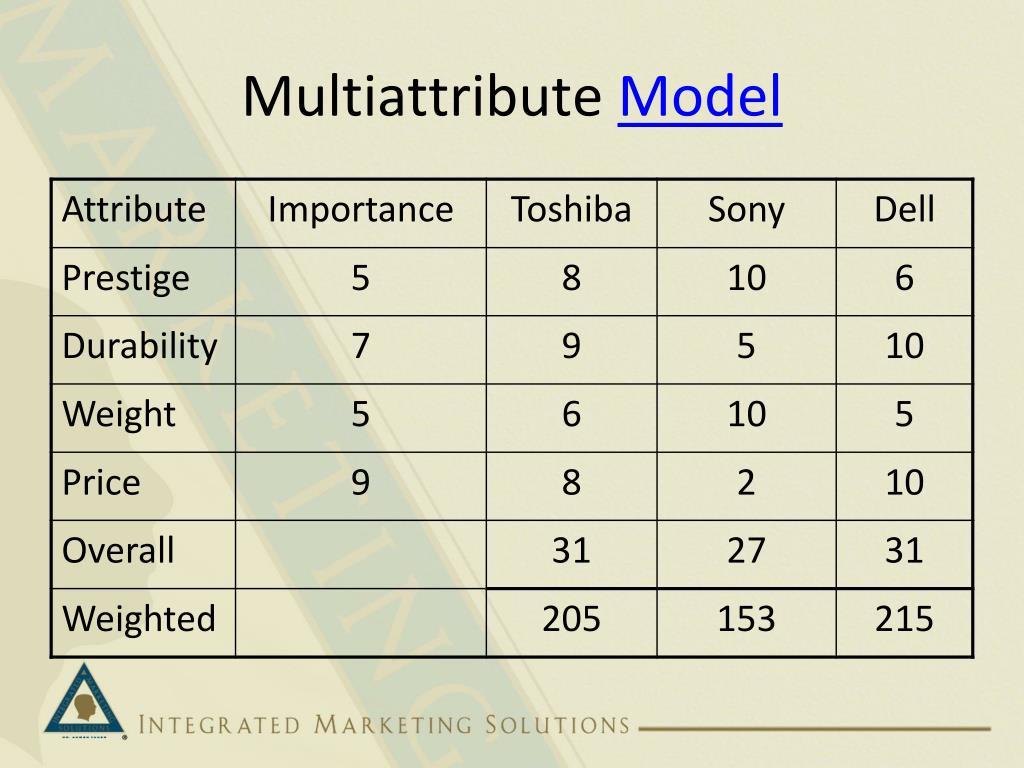 Multiattribute
