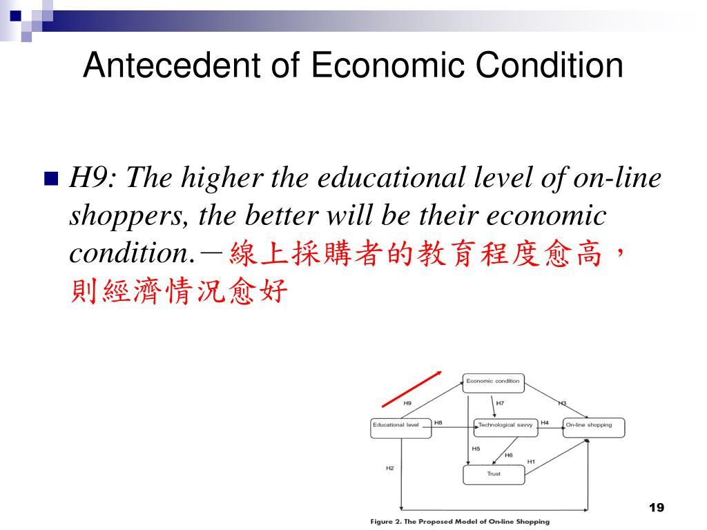 Antecedent of Economic Condition