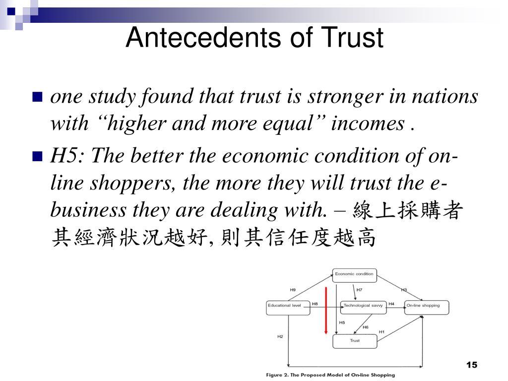 Antecedents of Trust
