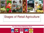 stages of retail agriculture