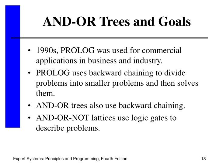 AND-OR Trees and Goals