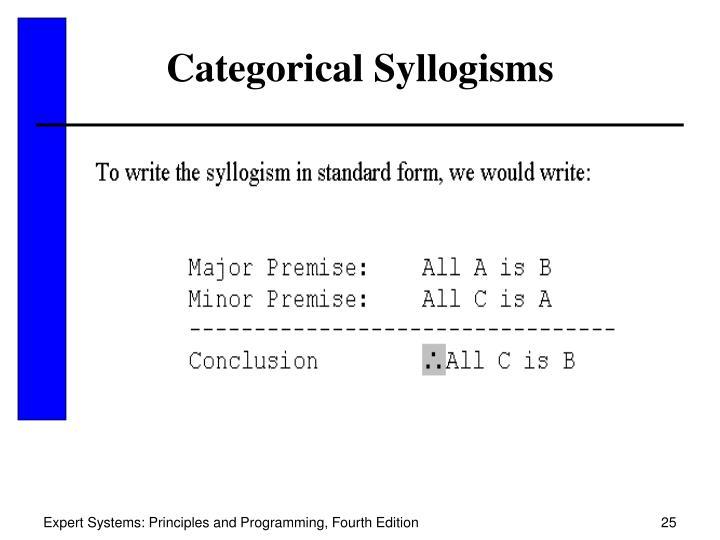 Categorical Syllogisms