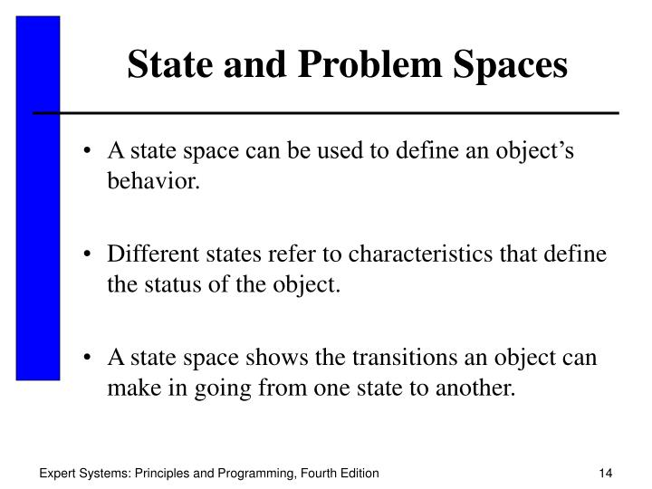 State and Problem Spaces