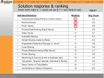 solution response ranking seven point scale 1 would not use 7 very likely to use