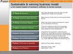 sustainable winning business model a rich market basket of hardware software service revenue