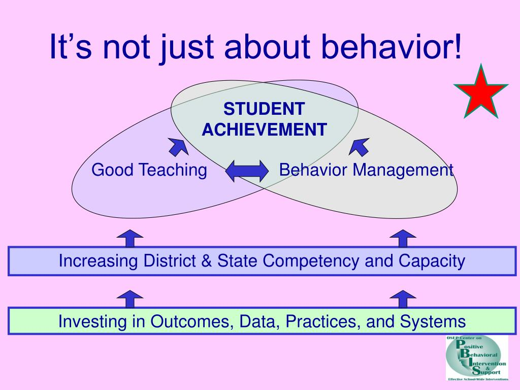 It's not just about behavior!