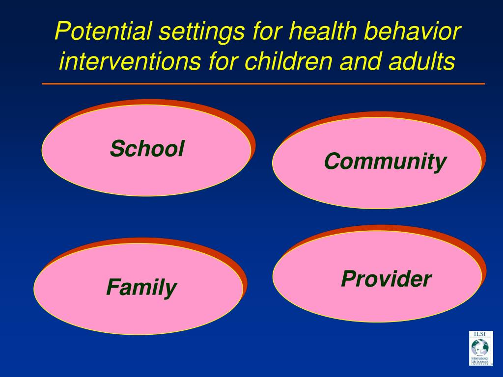 Potential settings for health behavior interventions for children and adults