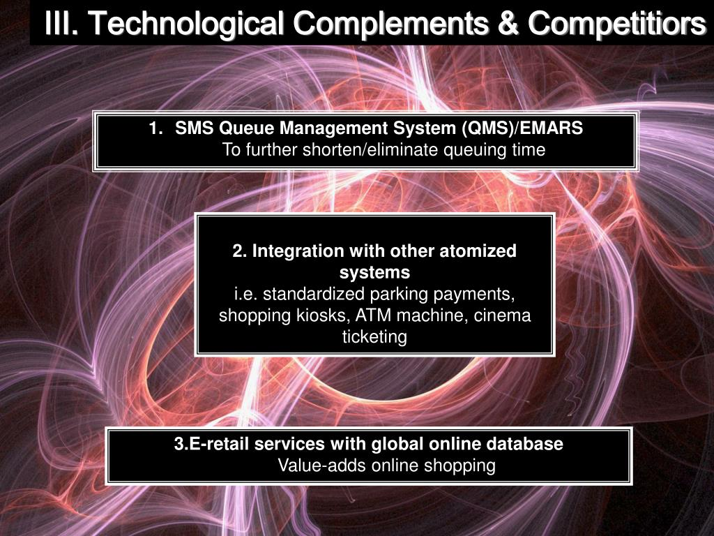 III. Technological Complements & Competitiors