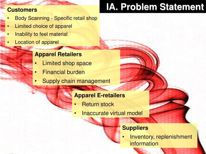 IA. Problem Statement