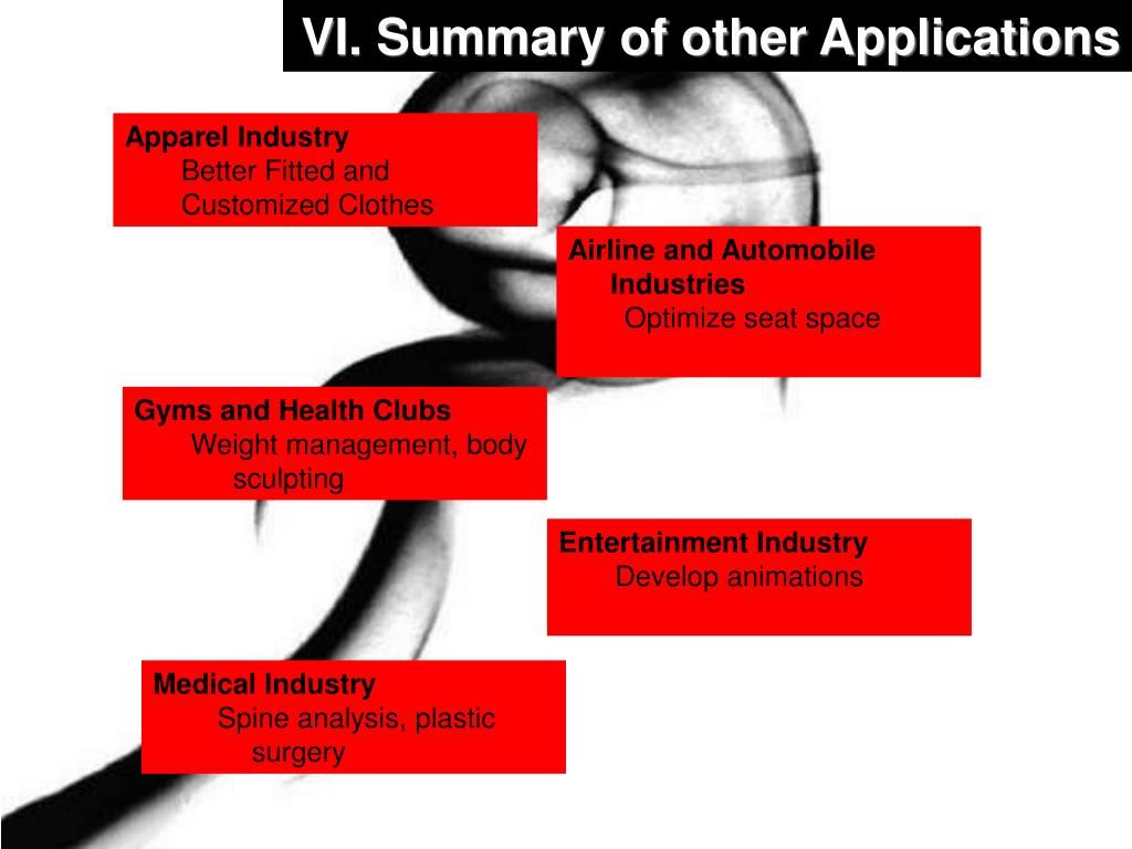 VI. Summary of other Applications