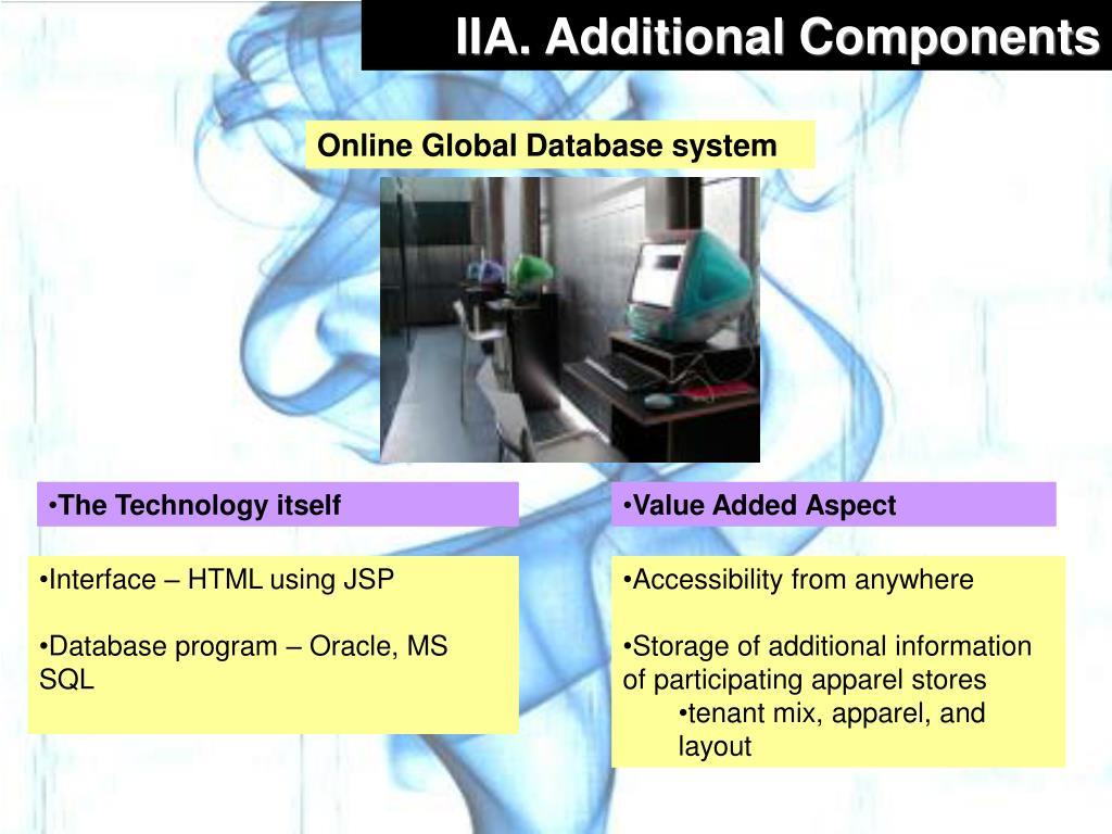 IIA. Additional Components