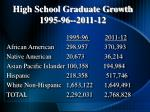 high school graduate growth 1995 96 2011 12