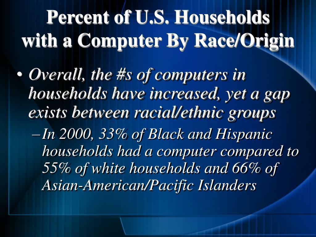 Percent of U.S. Households