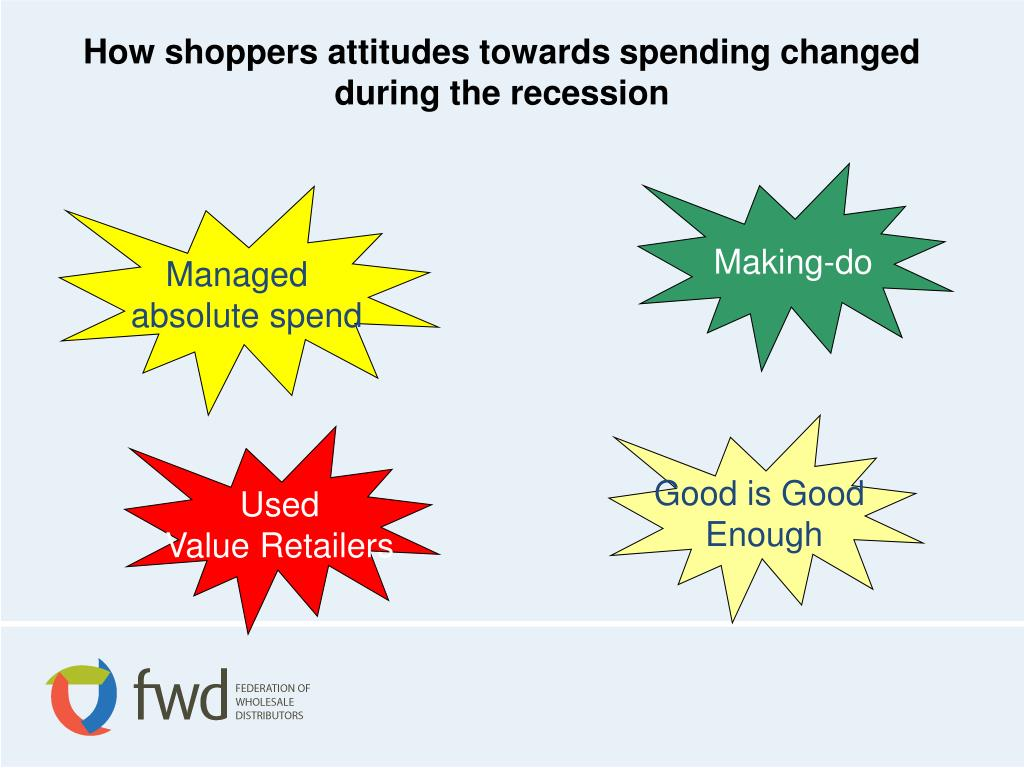 How shoppers attitudes towards spending changed during the recession