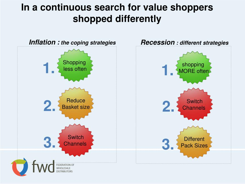 In a continuous search for value shoppers shopped differently