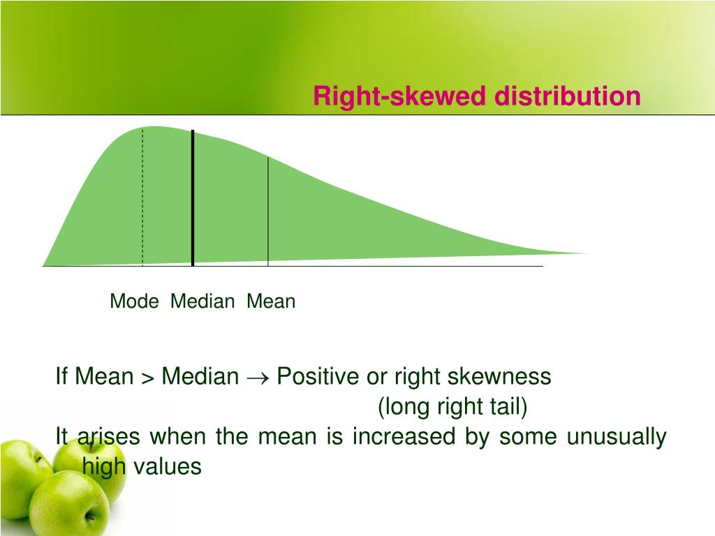 Right-skewed distribution